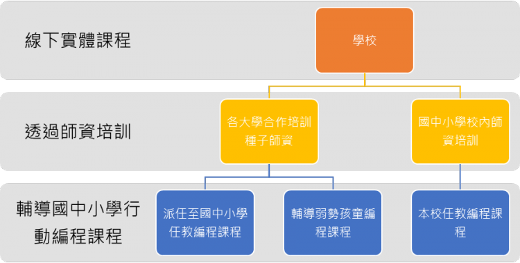 open project 中文 版 下載